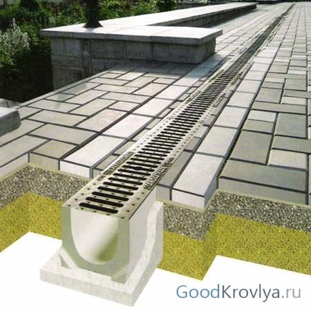 Как обустроить систему водоотведения частного дома и прилегающего участка