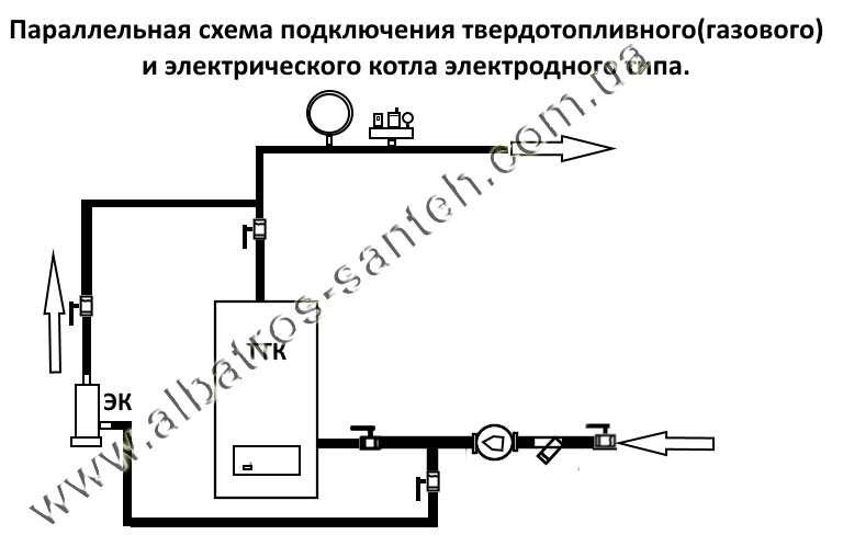 Как подключить два котла в одну систему, параллельное соединение котлов отопления