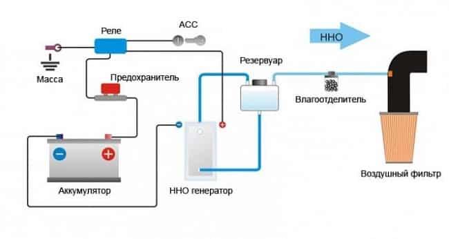 Водородный котел отличная замена природному газу и твердым видам топлива