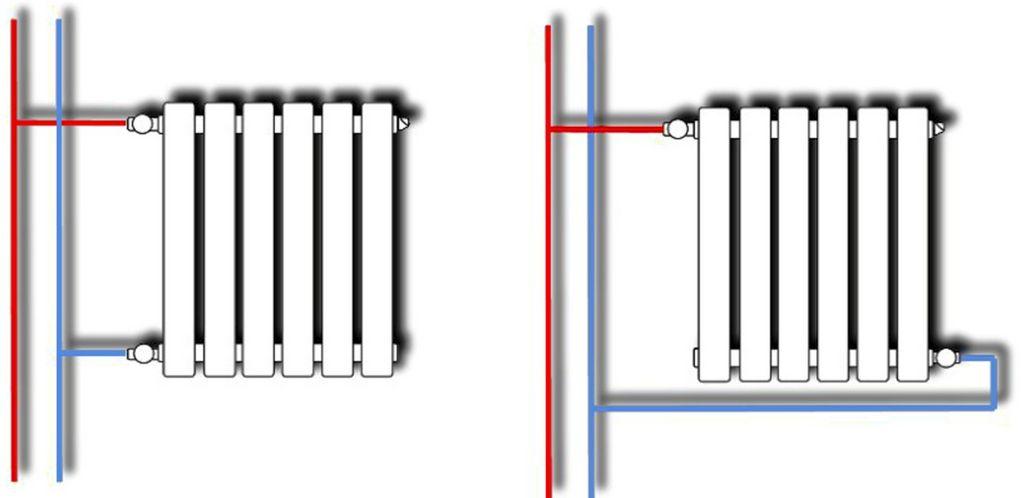 Схема подключение радиатора отопления фото