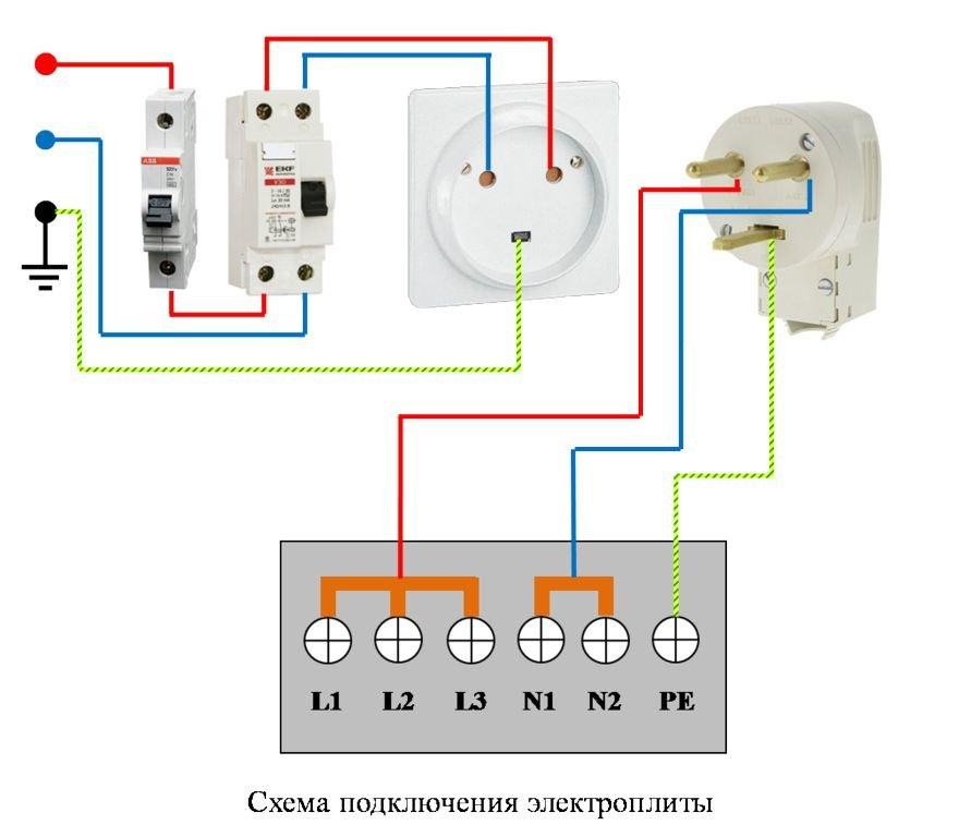 схема подключения розетки электроплиты