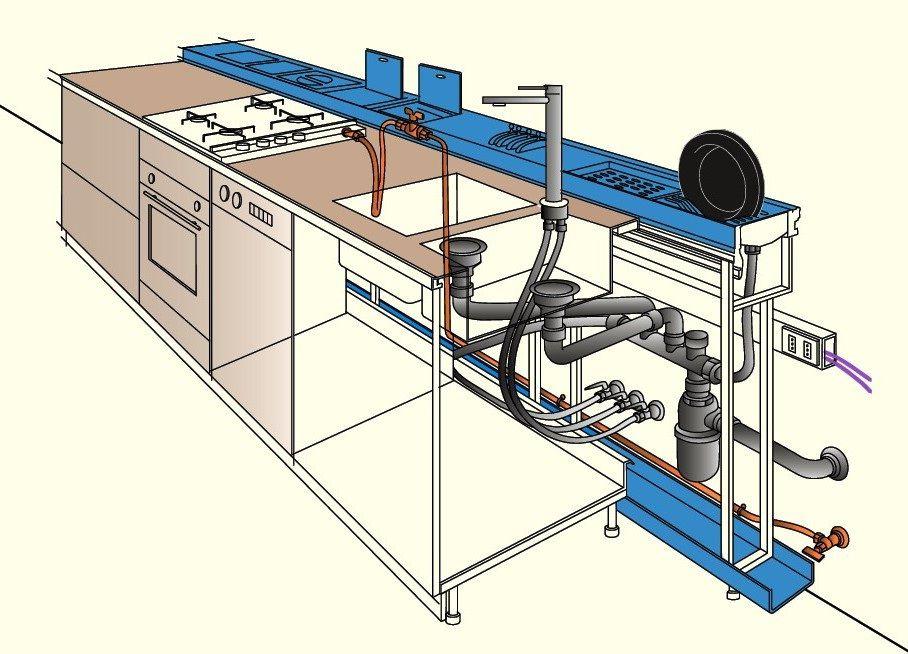 схема труб и канализации
