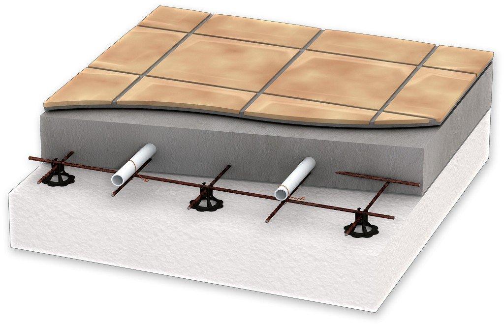 схема водяного теплого пола в стяжке