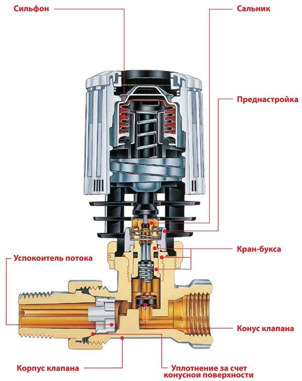 схема термостата