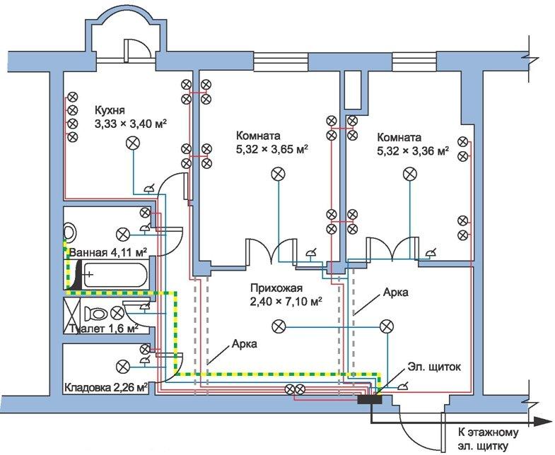 схематичная расстановка электрооборудования