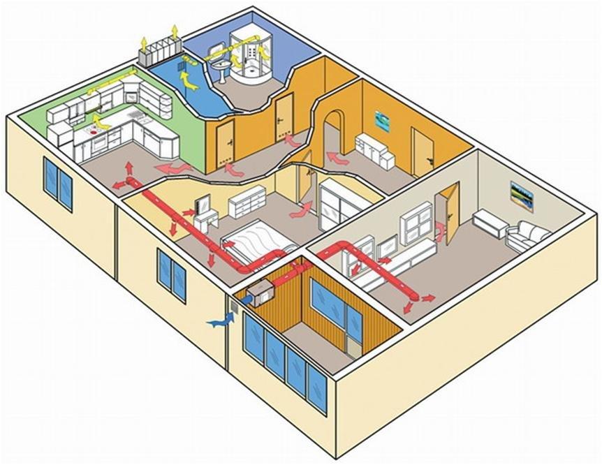 схема устройства вентиляции в квартире