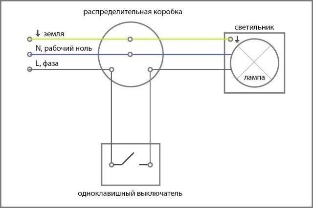 схема установки выключателя