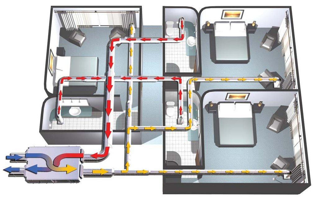 Системы вентиляции квартиры