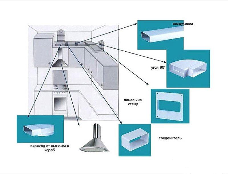 схема установки воздуховода