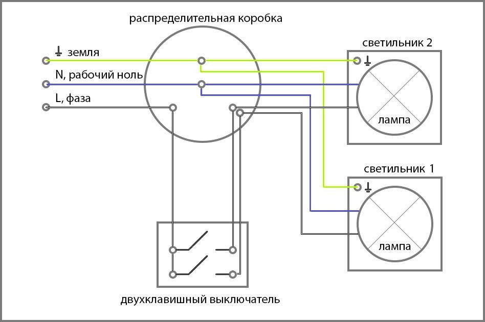 Схема однофазного счетчика на примере Меркурий 201