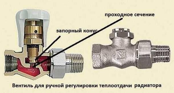 Устройство ручного вентиля