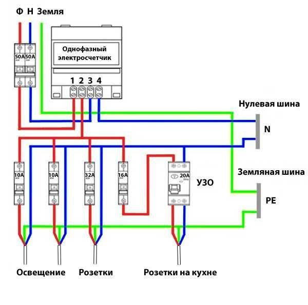 Как установить трехфазный счетчик электроэнергии