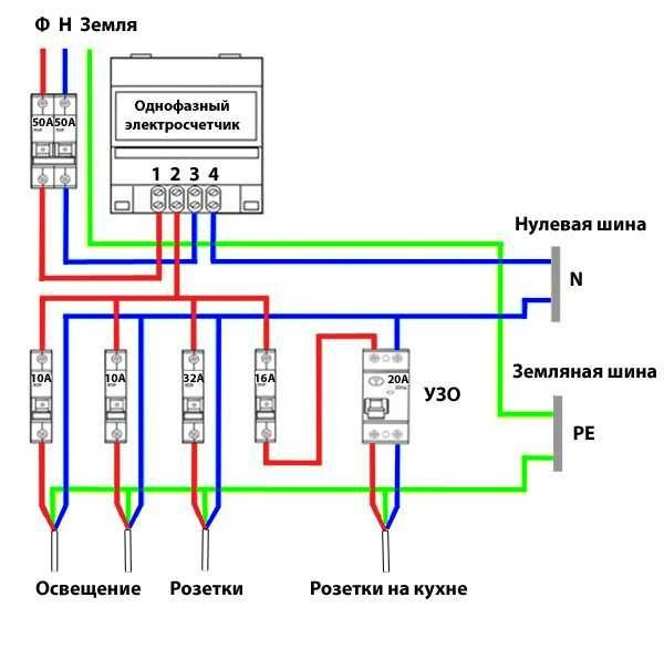 установка однофазного счетчика