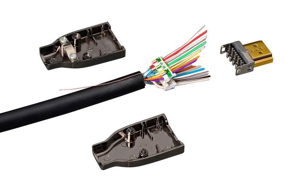 HDMI кабель в разрезе