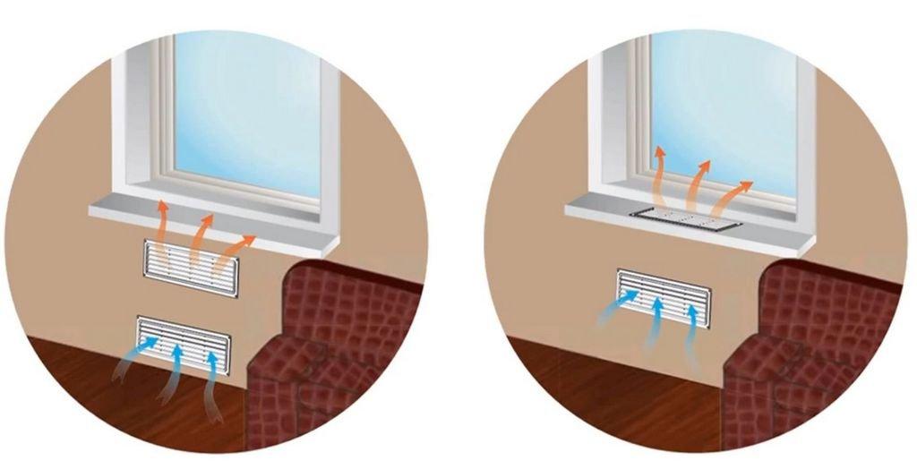 Как сделана вентиляция пластиковых окон 302