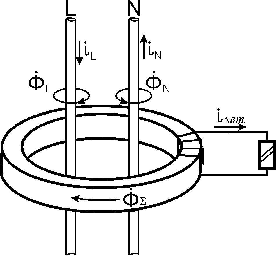 принцип электромагнитной индукции