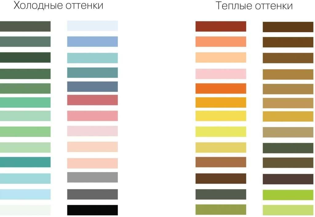 Таблица холодных и теплых оттенков