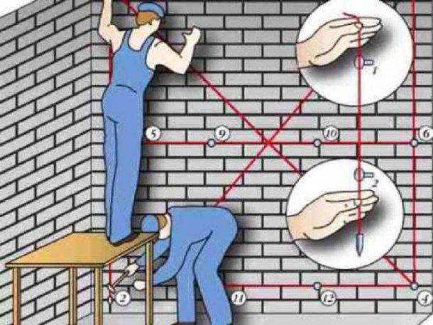 Определение кривизны стен