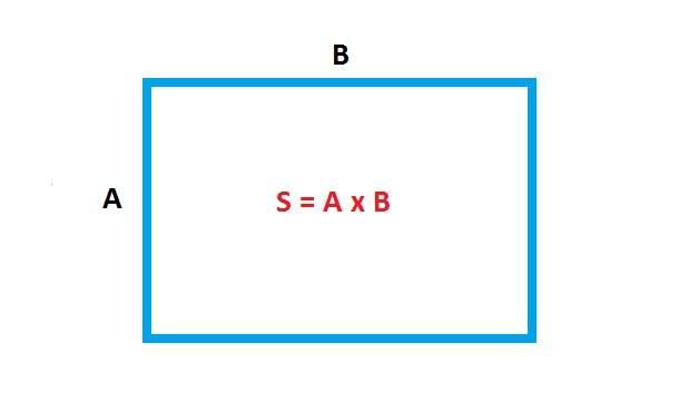 Расчитываем площадь прямоугольной комнаты