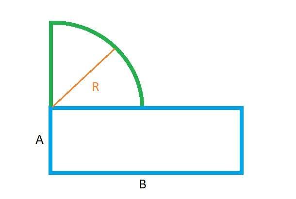 Разбитие площади на прямоугольник и четверть круга