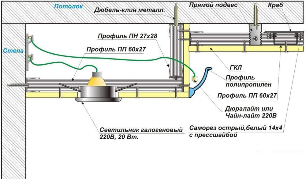 Элементы двухуровневого подвесного потолка