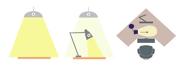Лампа на столе