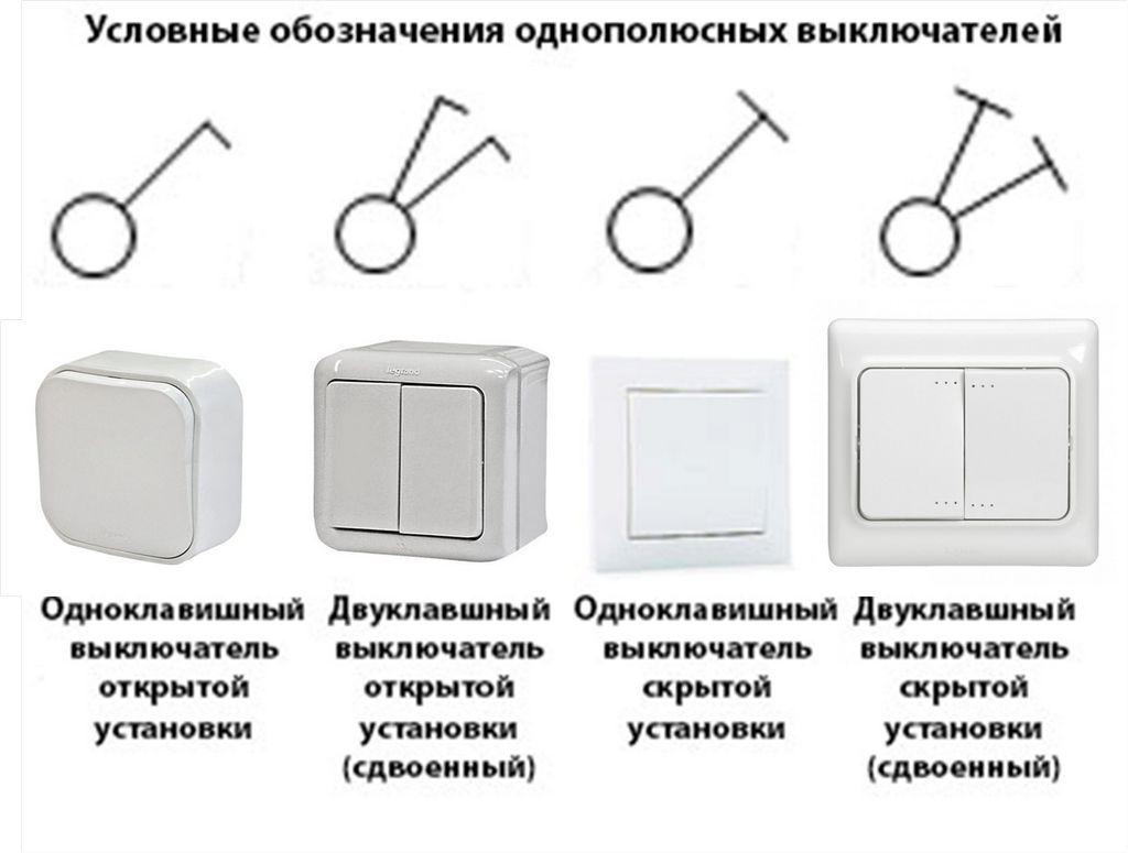 обозначение однополюсных выключателей