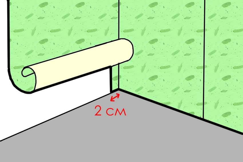 Поклейка обоев шириной 1 метр в стык своими руками 146