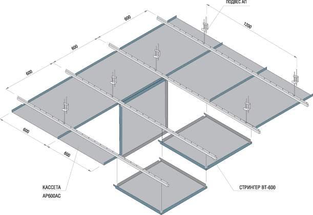 Схема крепления кассетного потолка закрытого типа