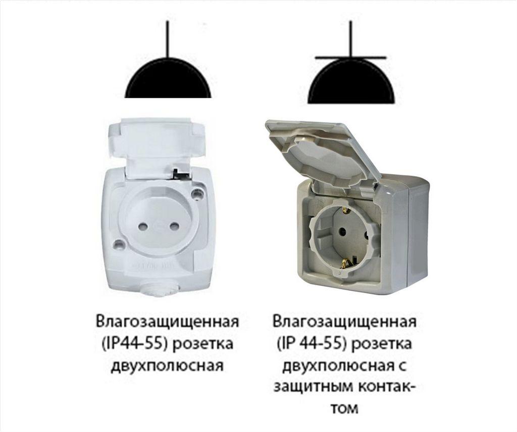 устройства с защитой от влаги и пыли