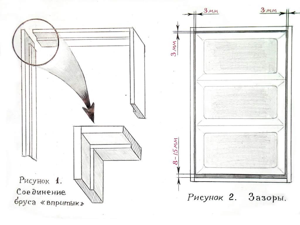 Способ соединения брусьев и зазоры между дверью и коробкой
