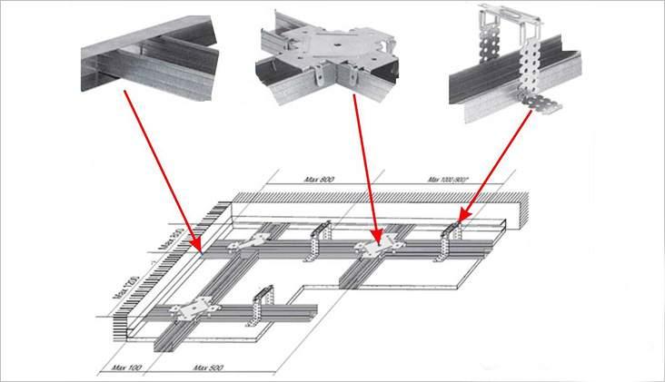 Схема потолочного каркаса