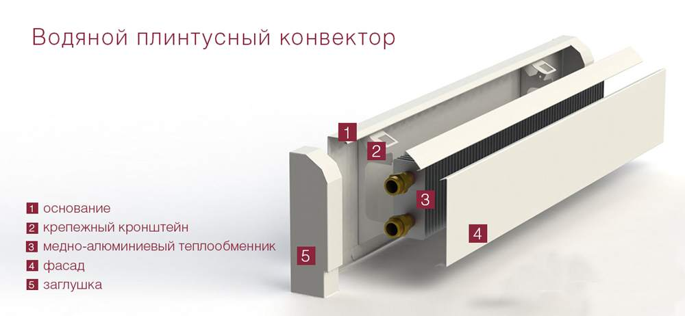 Водяной плинтусный конвектор