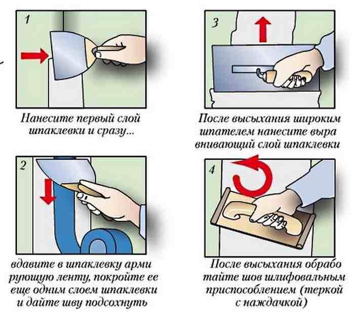 Заделка трещин и швов в гипсокартоне