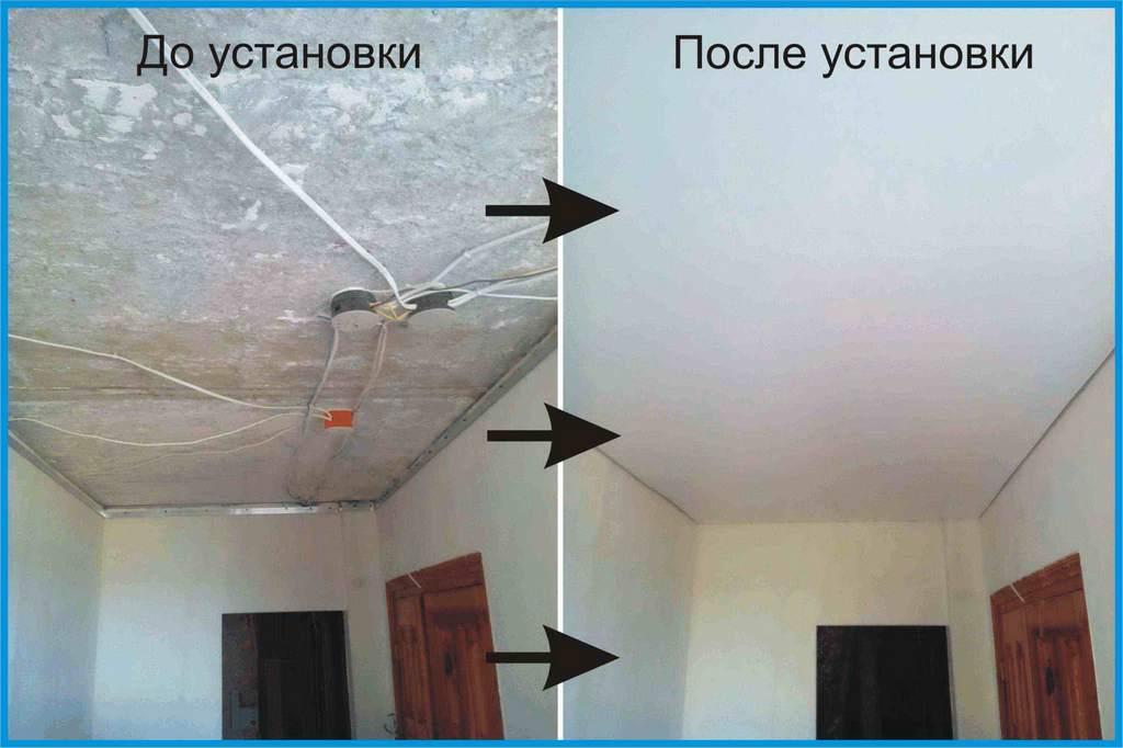 Подготовка проводки перед установкой натяжного потолка