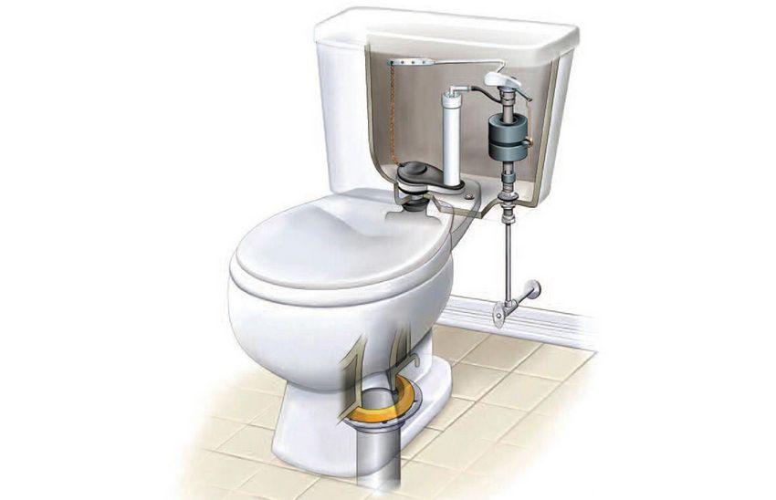 Типы штуцеров на для подключения воды в импорных бачках для унитазов