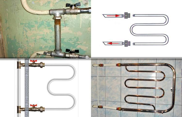 Процесс установки водяной модификации сушителя