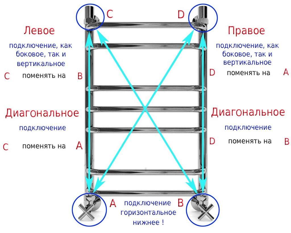 Схема поключения сушителя к системе ГВС