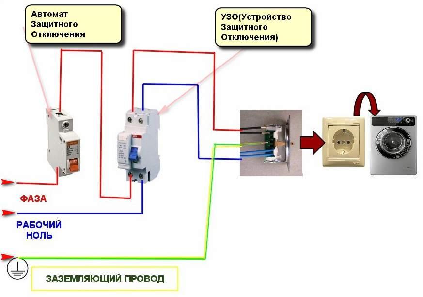 Подключаем машинку к сети электропитания