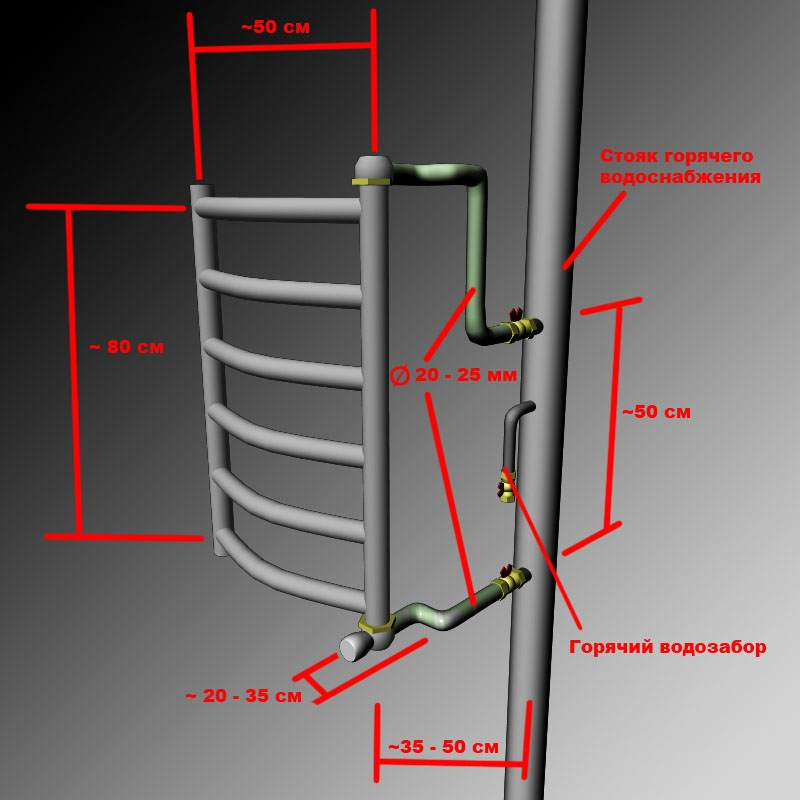 Правила установки водяного варианта устройства