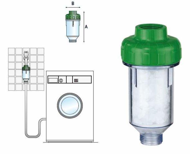 Фильтр для стиральной машины позволяет продлить срок ее службы