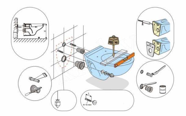 Установка подвесного сантехнического устройства происходит в несколько этапов, чаша крепится в последнюю очередь