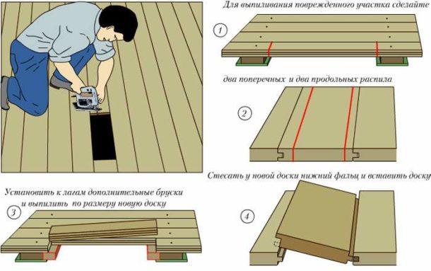 Производим замену небольших фрагментов покрытия