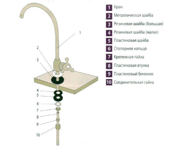 Схема установки питевого крана на мойку