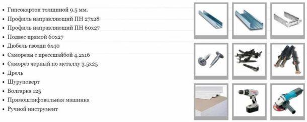 Инструменты для создания фигур из гипсокартона