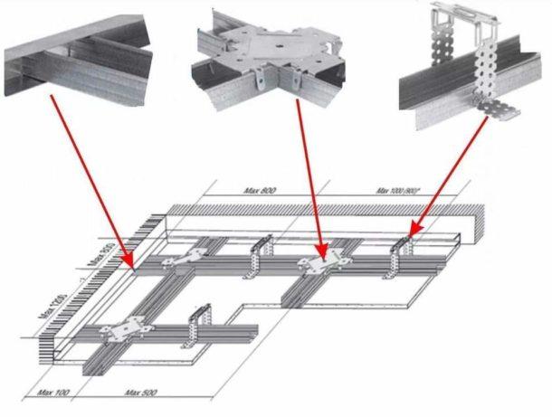 Конструкция потолочного каркаса для ГКЛ