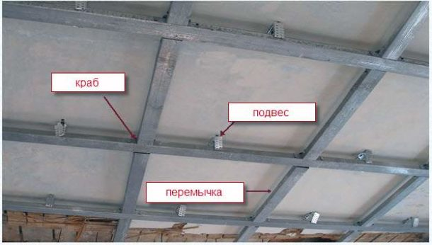 Принцип монтаж потолочного каркаса под ГКЛ