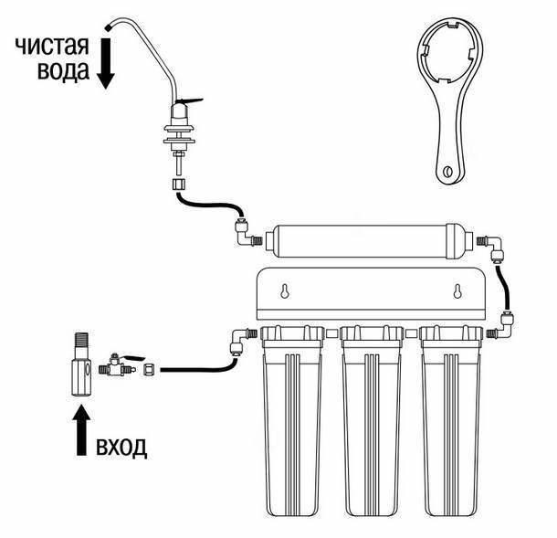 Схема подключения стационарного водоочистителя