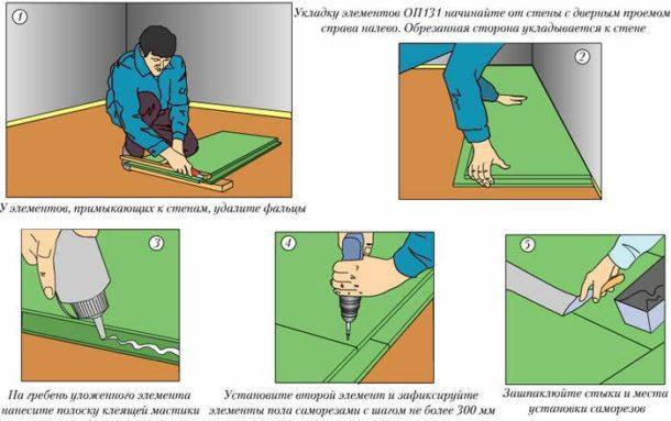 Использование гипсоволокна для обустройства чернового покрытия пола