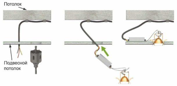 Прячем провода за подвесным потолком и в коробе